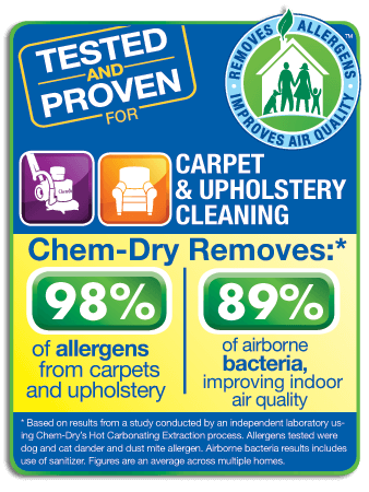 carpet cleaning in forsyth county ga graphic